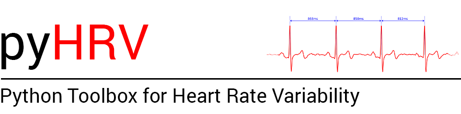 Highlights — pyHRV - OpenSource Python Toolbox for Heart